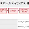 日本ホスピス(7061)の仮条件が高いけど・・・?